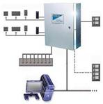 Access Control System - CA200