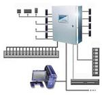 Access Control System - CA8000