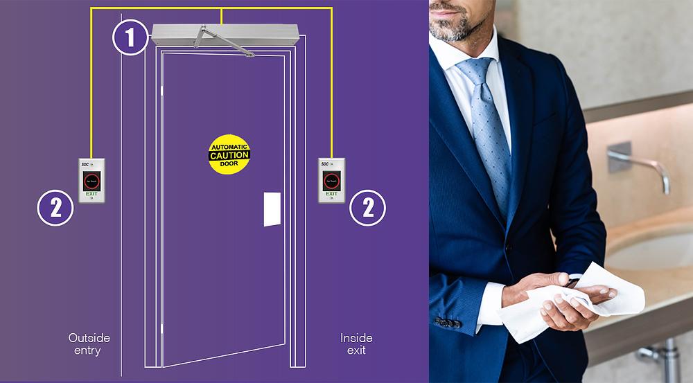 SDC's Hands Free Public Bathroom Door Solution